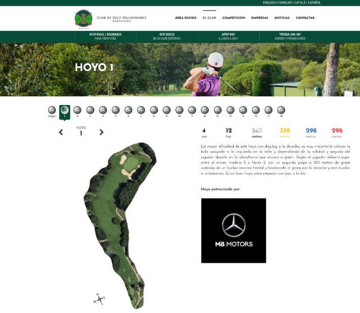 Recorrido hoyo a hoyo del Club de Golf Vallromanes