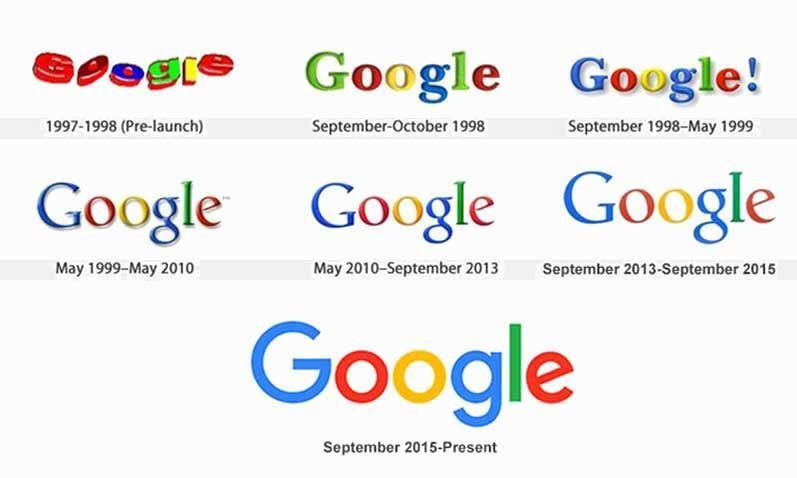 83c2446a0896df0a1f4af01c940ae1d9 L - ¿Cuál es la nueva fuente del logo de Google?
